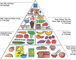 Zdrava prehrana je pomembna za kvaliteto življenja.